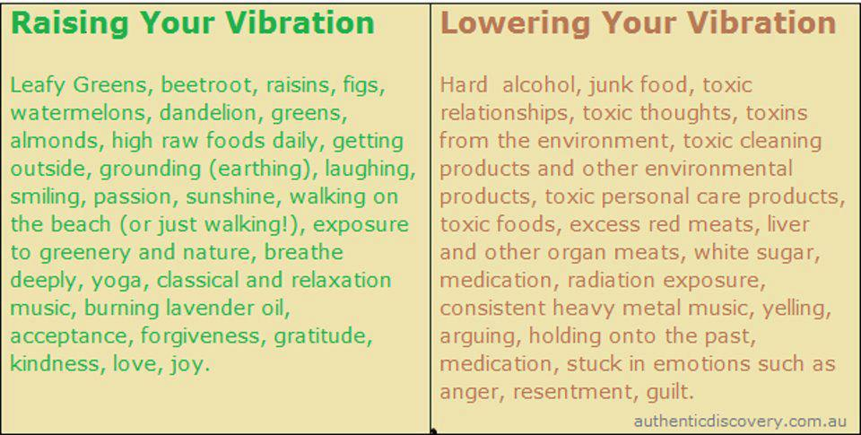 Raising your vibration